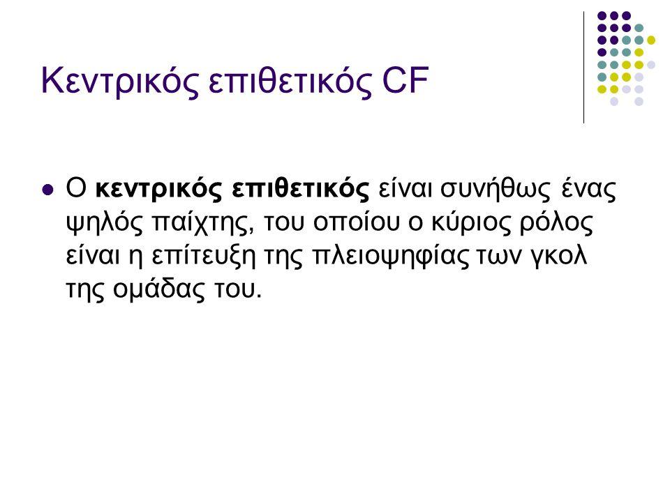 Κεντρικός επιθετικός CF