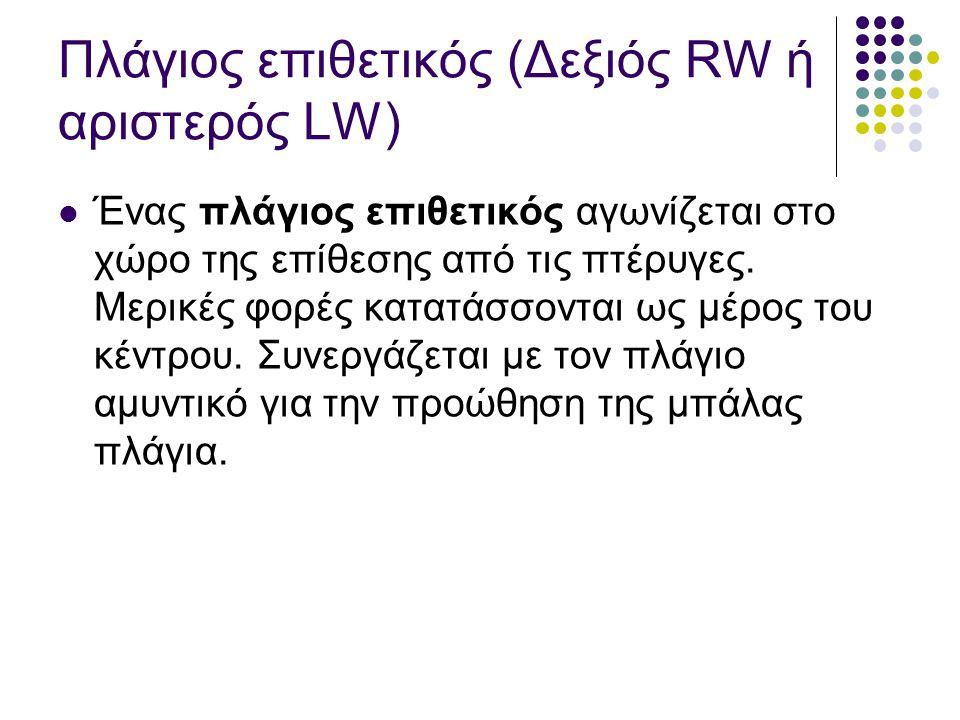 Πλάγιος επιθετικός (Δεξιός RW ή αριστερός LW)