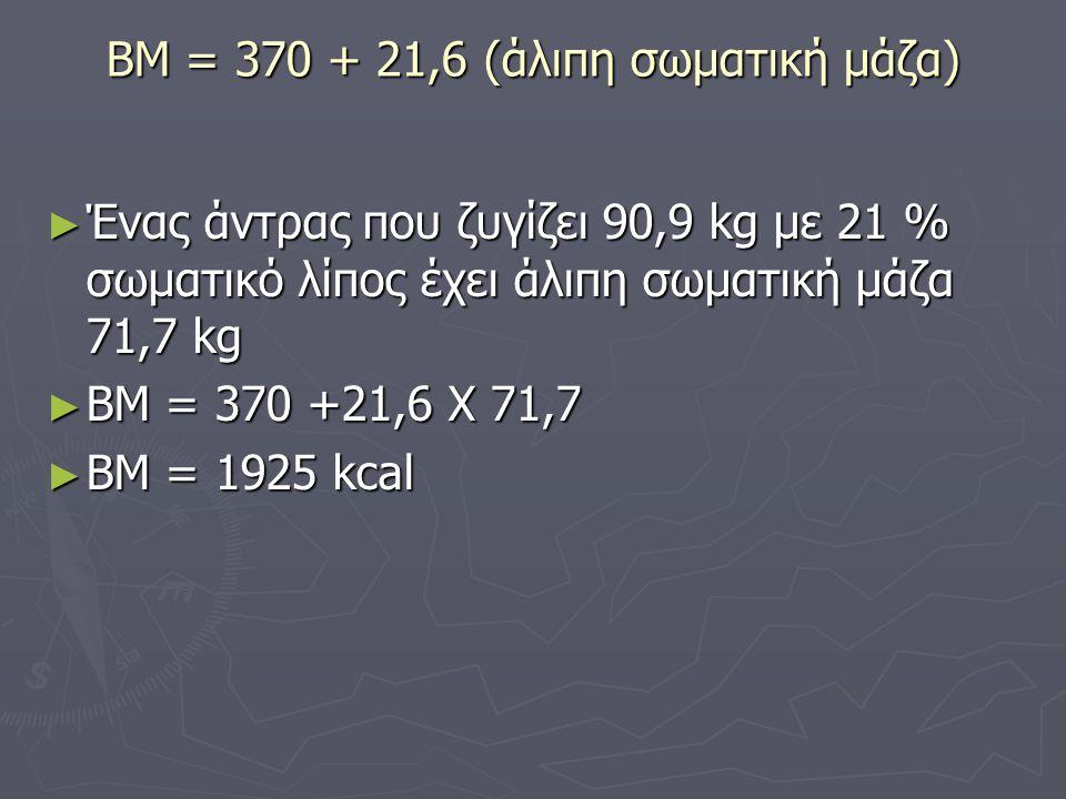 ΒΜ = 370 + 21,6 (άλιπη σωματική μάζα)
