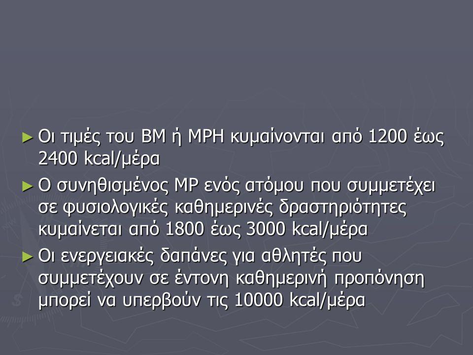 Οι τιμές του ΒΜ ή ΜΡΗ κυμαίνονται από 1200 έως 2400 kcal/μέρα