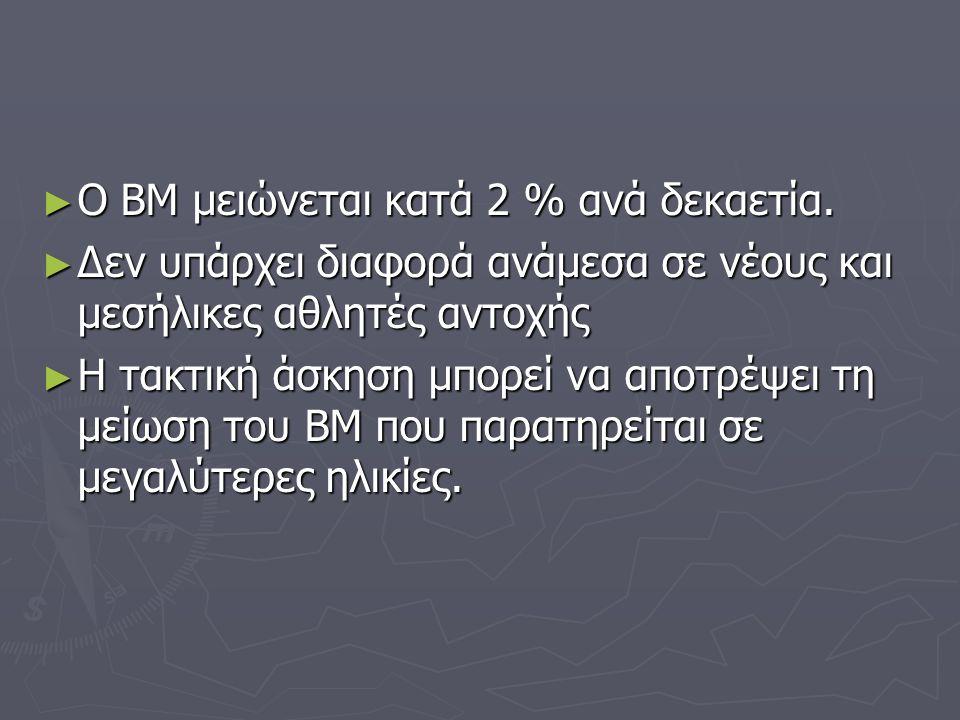 Ο ΒΜ μειώνεται κατά 2 % ανά δεκαετία.