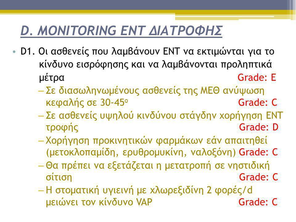 D. MONITORING ΕΝΤ ΔΙΑΤΡΟΦΗΣ