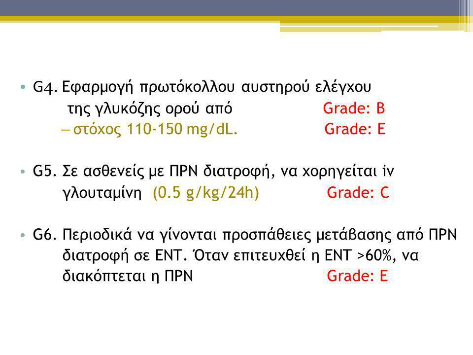 G4. Εφαρμογή πρωτόκολλου αυστηρού ελέγχου