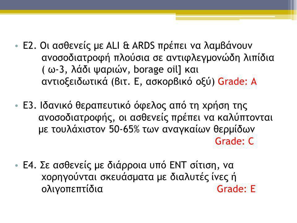 Ε2. Οι ασθενείς με ALI & ARDS πρέπει να λαμβάνουν