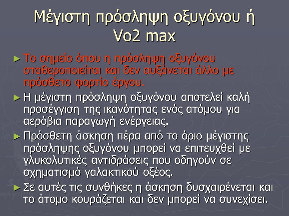 Μέγιστη πρόσληψη οξυγόνου ή Vo2 max