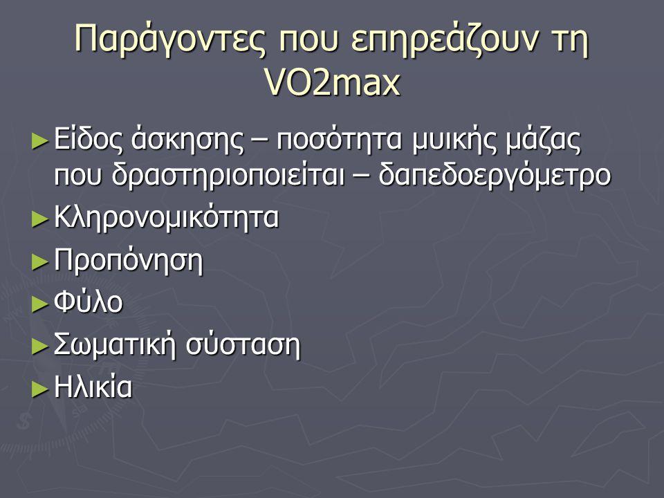 Παράγοντες που επηρεάζουν τη VO2max