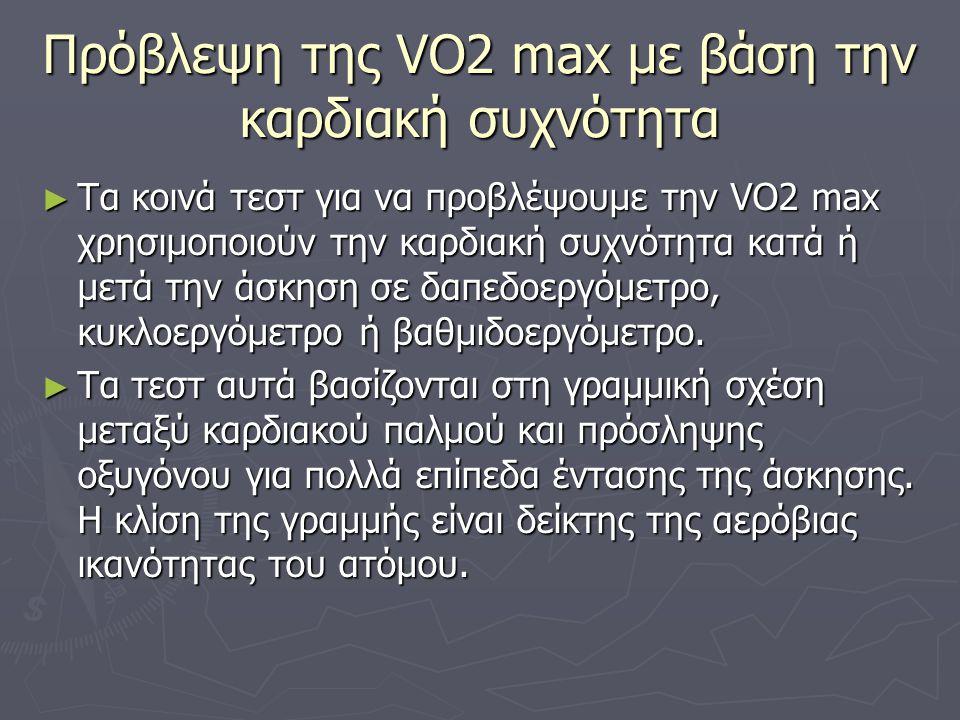 Πρόβλεψη της VO2 max με βάση την καρδιακή συχνότητα