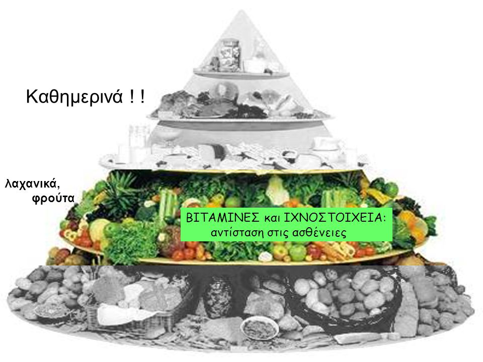 Καθημερινά ! ! λαχανικά, φρούτα ΒΙΤΑΜΙΝΕΣ και ΙΧΝΟΣΤΟΙΧΕΙΑ: