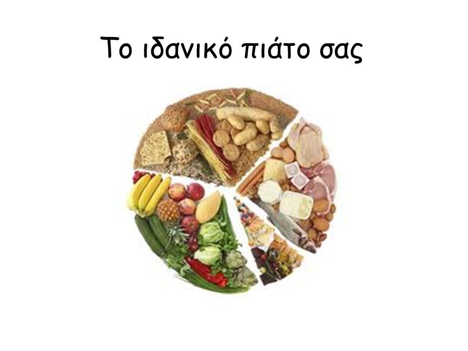 Το ιδανικό πιάτο σας