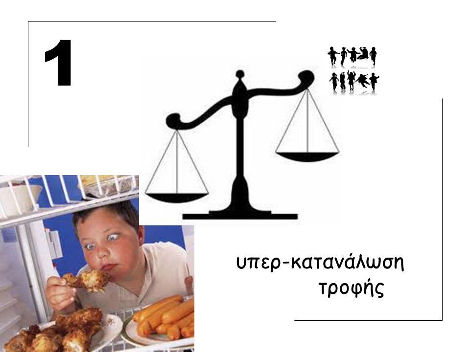 1 υπερ-κατανάλωση τροφής