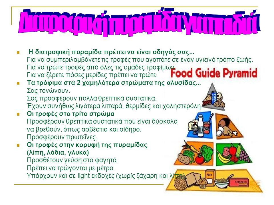 Διατροφική πυραμίδα για παιδιά