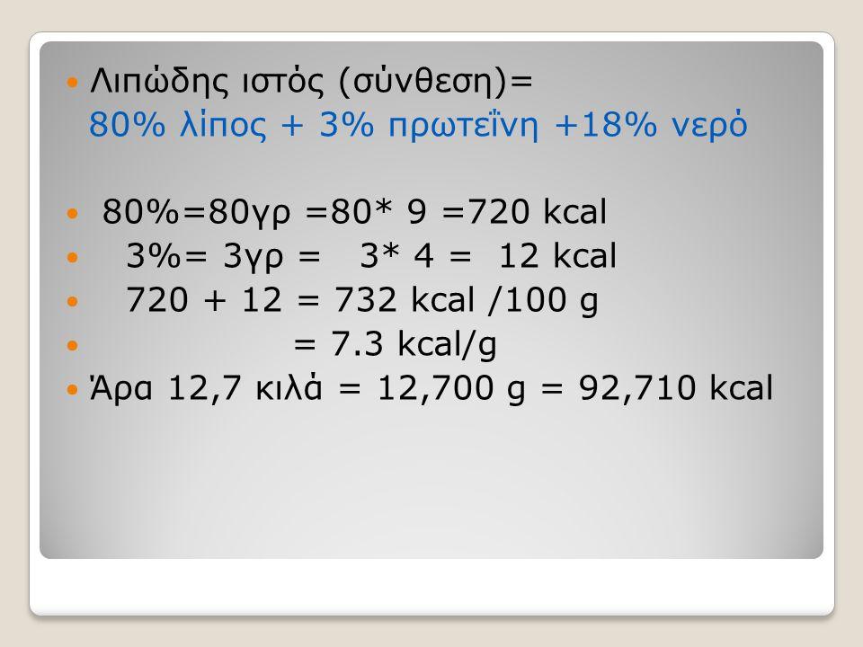 Λιπώδης ιστός (σύνθεση)=