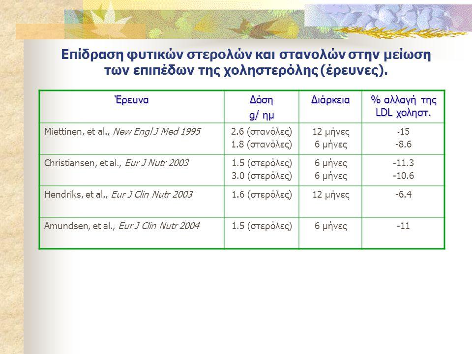 Επίδραση φυτικών στερολών και στανολών στην μείωση των επιπέδων της χοληστερόλης (έρευνες).