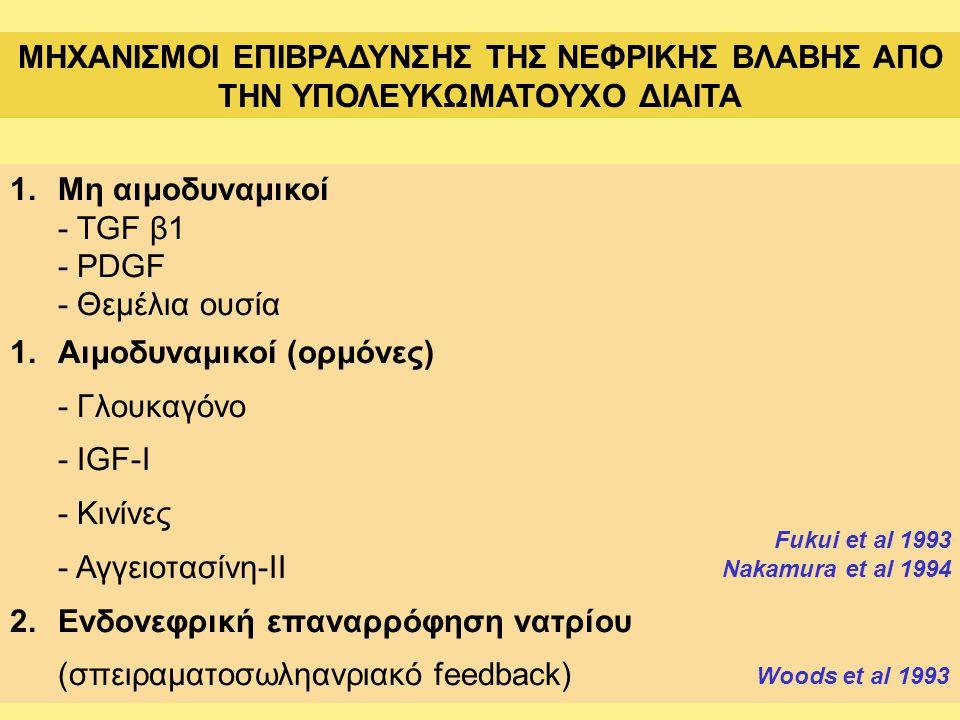 Αιμοδυναμικοί (ορμόνες) - Γλουκαγόνο - IGF-I - Κινίνες