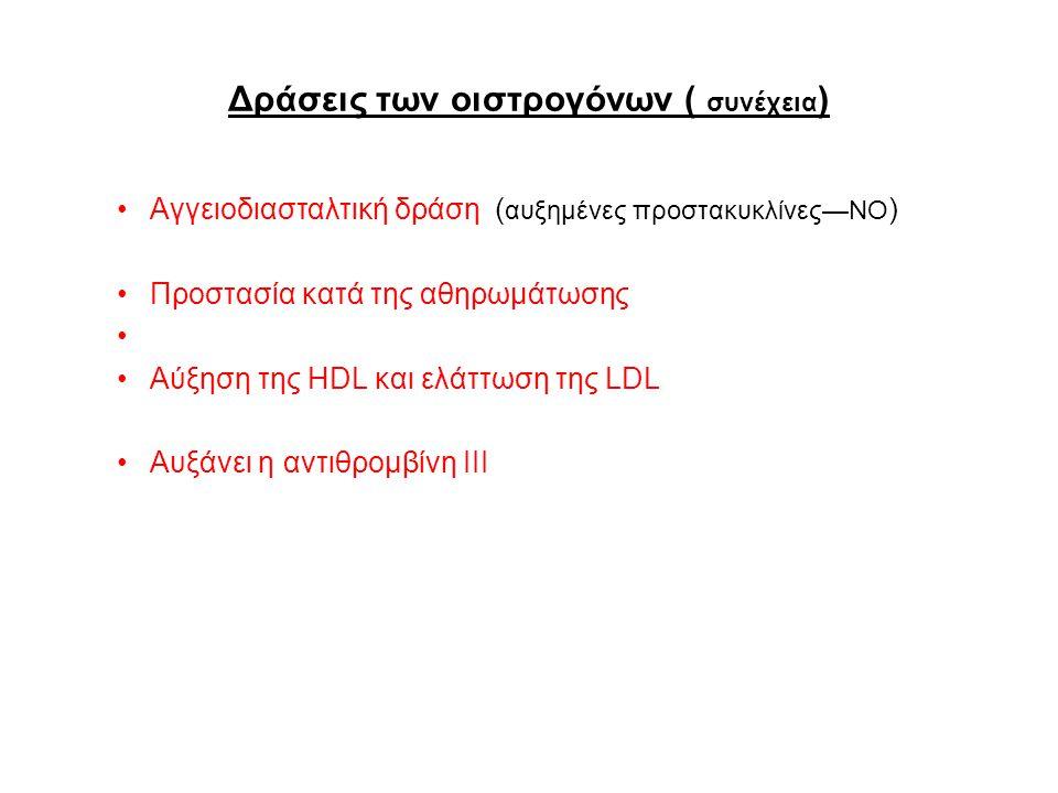 Δράσεις των οιστρογόνων ( συνέχεια)