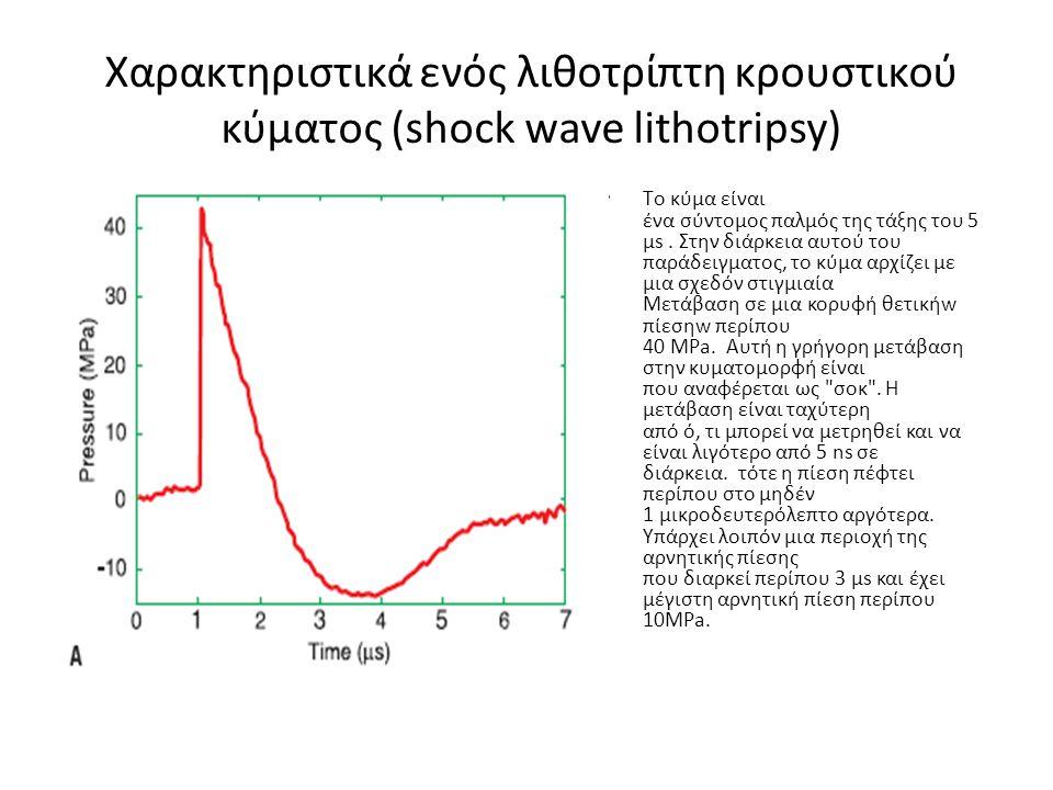 Χαρακτηριστικά ενός λιθοτρίπτη κρουστικού κύματος (shock wave lithotripsy)