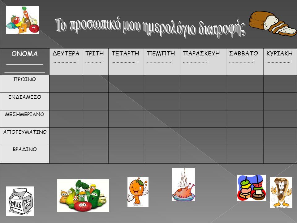 Το προσωπικό μου ημερολόγιο διατροφής