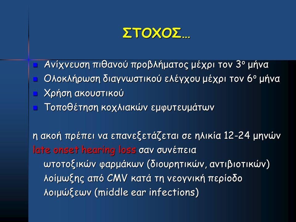 ΣΤΟΧΟΣ… Ανίχνευση πιθανού προβλήματος μέχρι τον 3ο μήνα