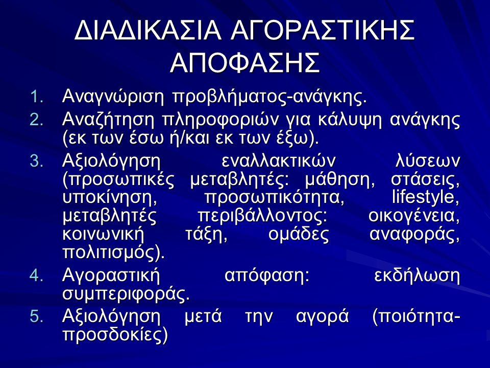 ΔΙΑΔΙΚΑΣΙΑ ΑΓΟΡΑΣΤΙΚΗΣ ΑΠΟΦΑΣΗΣ