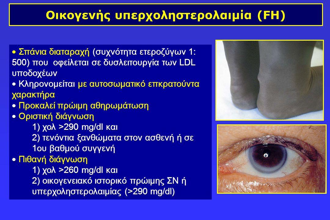 Οικογενής υπερχοληστερολαιμία (FH)