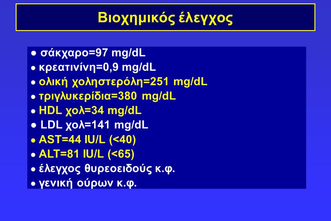 Βιοχημικός έλεγχος ● σάκχαρο=97 mg/dL ● LDL χολ=141 mg/dL