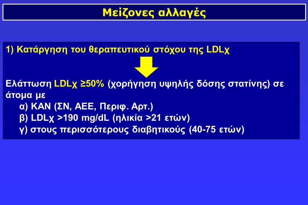 Μείζονες αλλαγές 1) Κατάργηση του θεραπευτικού στόχου της LDLχ