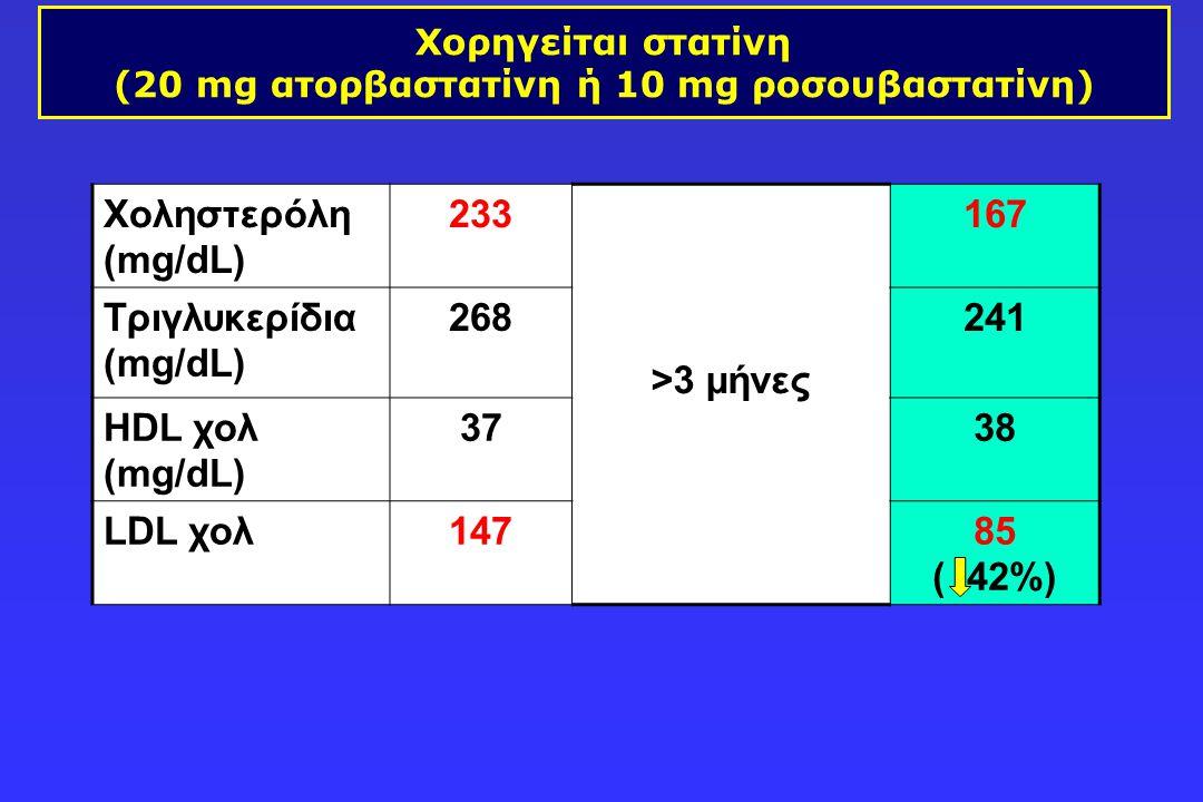 Χορηγείται στατίνη (20 mg ατορβαστατίνη ή 10 mg ροσουβαστατίνη)