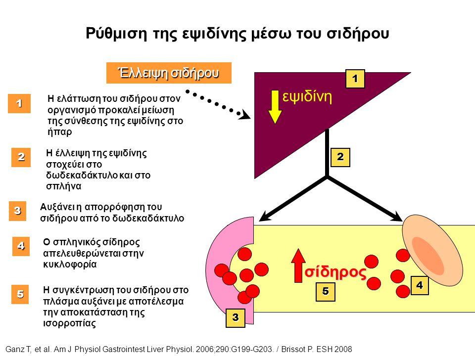 Ρύθμιση της εψιδίνης μέσω του σιδήρου