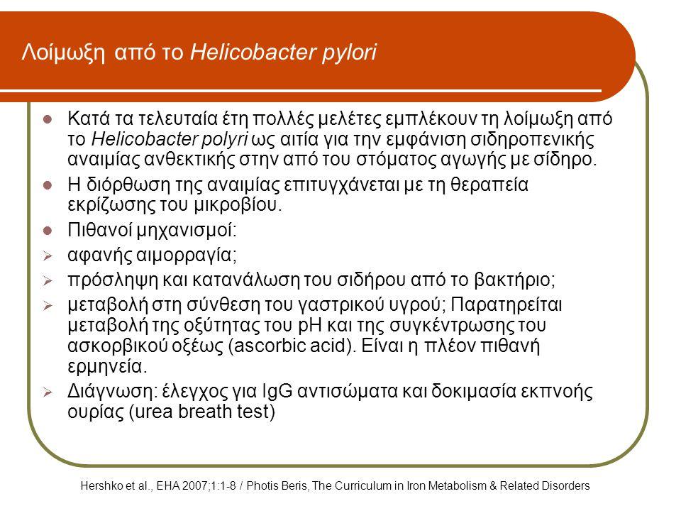 Λοίμωξη από το Helicobacter pylori