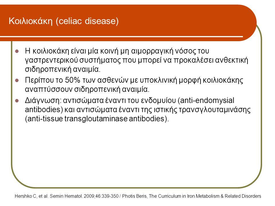 Κοιλιοκάκη (celiac disease)