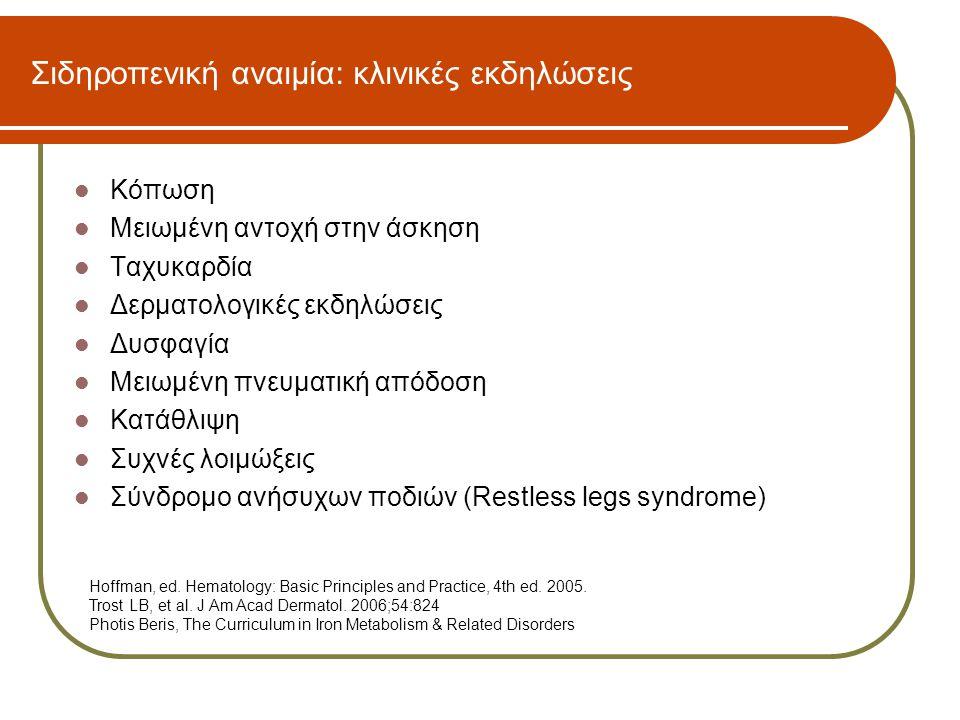 Σιδηροπενική αναιμία: κλινικές εκδηλώσεις
