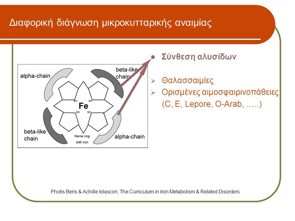 Διαφορική διάγνωση μικροκυτταρικής αναιμίας