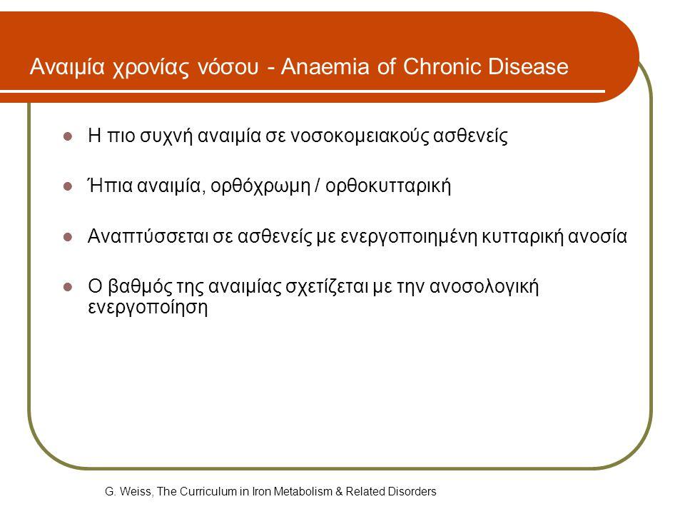 Αναιμία χρονίας νόσου - Anaemia of Chronic Disease