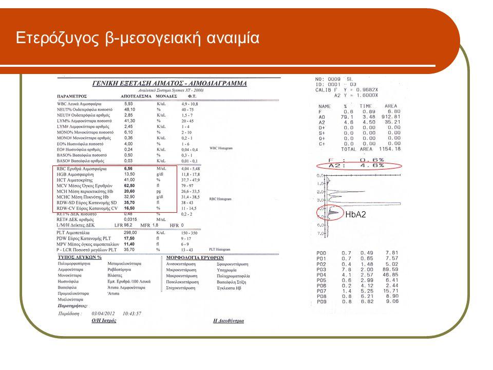 Ετερόζυγος β-μεσογειακή αναιμία