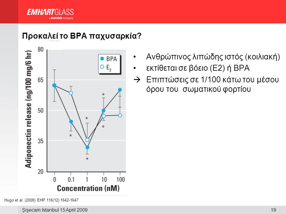 Προκαλεί το BPA παχυσαρκία