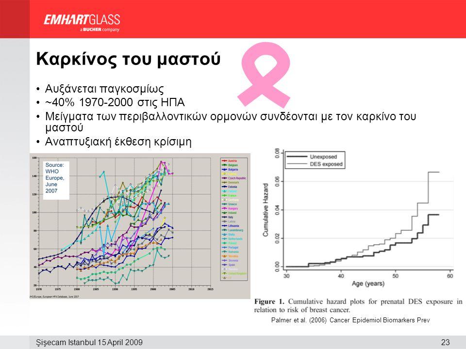 Καρκίνος του μαστού Αυξάνεται παγκοσμίως ~40% 1970-2000 στις ΗΠΑ