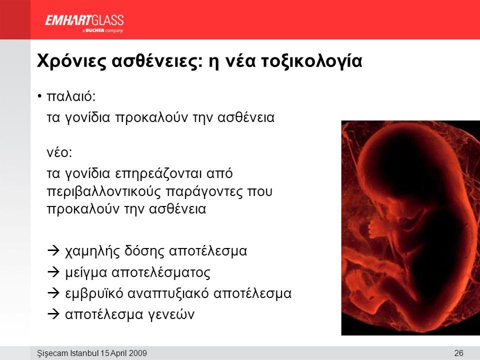 Χρόνιες ασθένειες: η νέα τοξικολογία