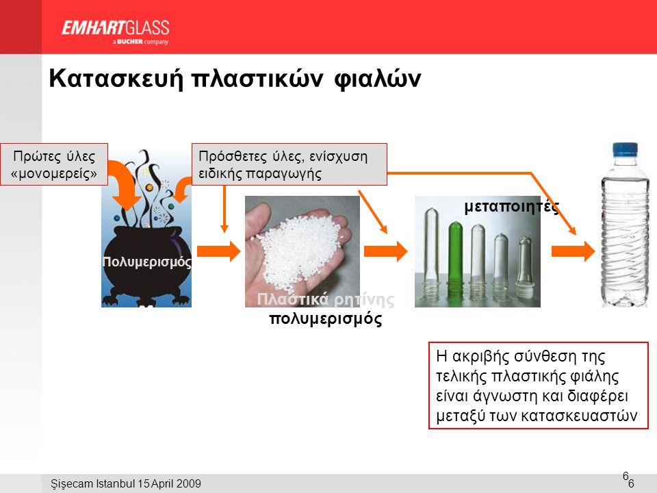 Κατασκευή πλαστικών φιαλών