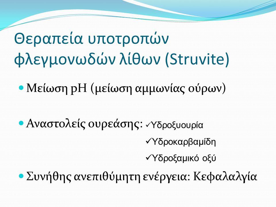 Θεραπεία υποτροπών φλεγμονωδών λίθων (Struvite)