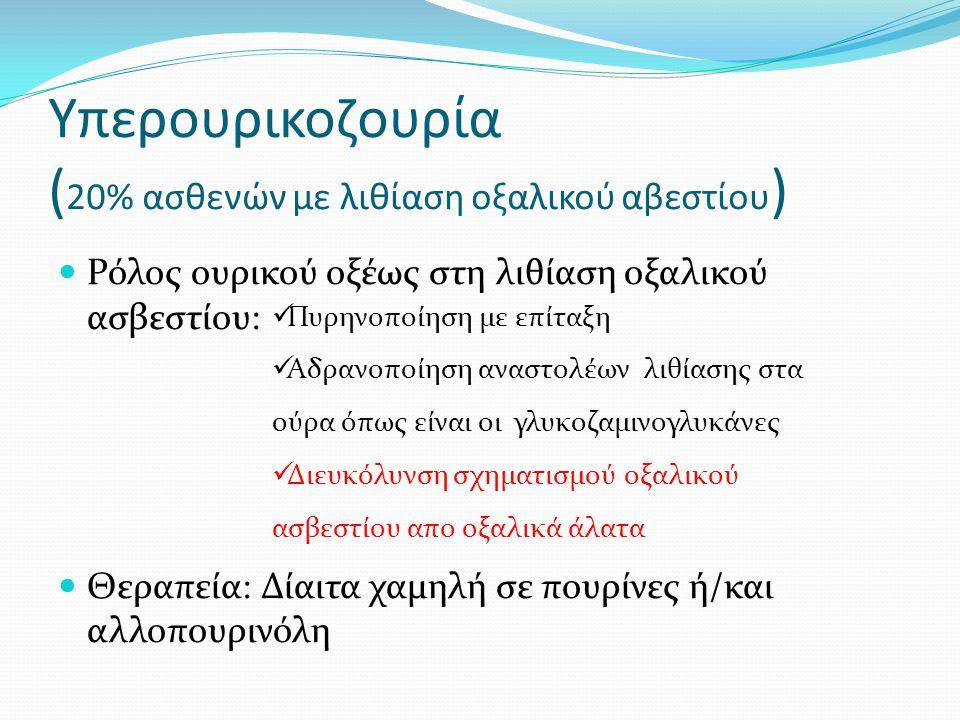 Υπερουρικοζουρία (20% ασθενών με λιθίαση οξαλικού αβεστίου)