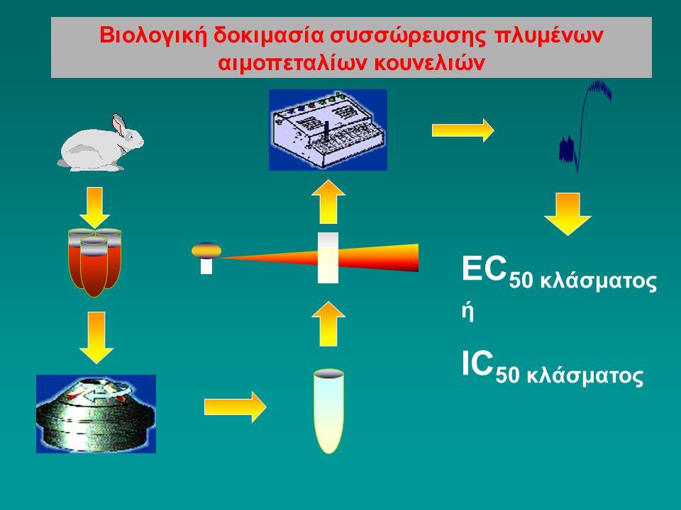 Βιολογική δοκιμασία συσσώρευσης πλυμένων αιμοπεταλίων κουνελιών