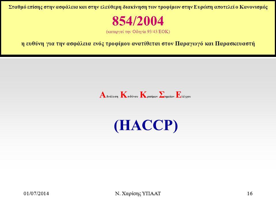 854/2004 ΑΑνάλυση Κινδύνου Κρισίμων Σημείων Ελέγχου (HACCP)