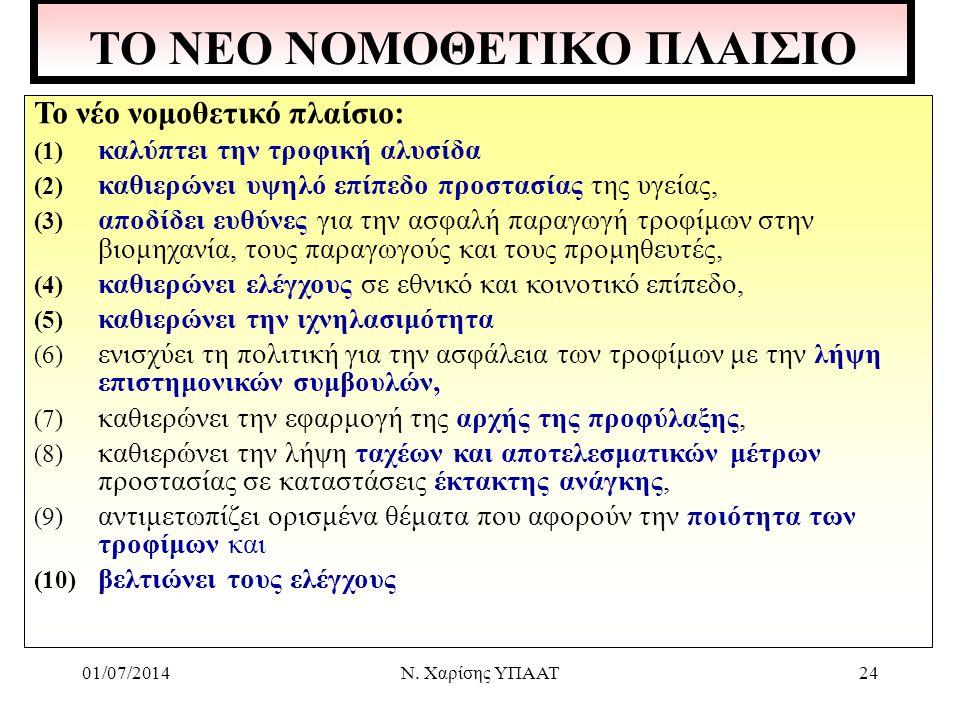 ΤΟ ΝΕΟ ΝΟΜΟΘΕΤΙΚΟ ΠΛΑΙΣΙΟ