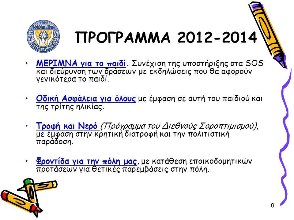 ΠΡΟΓΡΑΜΜΑ 2012-2014