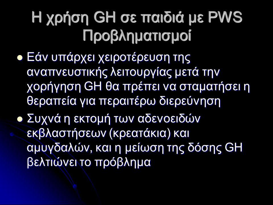 Η χρήση GH σε παιδιά με PWS Προβληματισμοί