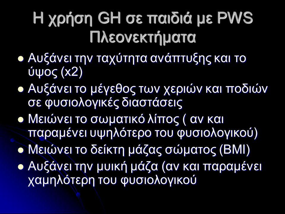 Η χρήση GH σε παιδιά με PWS Πλεονεκτήματα