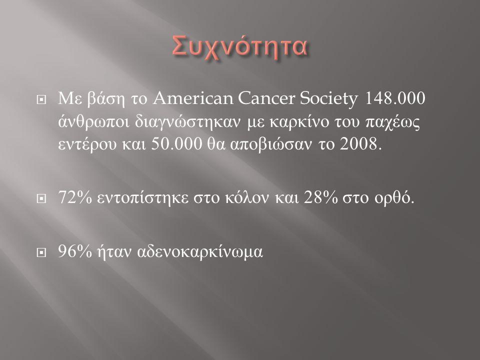 Συχνότητα Με βάση το American Cancer Society 148.000 άνθρωποι διαγνώστηκαν με καρκίνο του παχέως εντέρου και 50.000 θα αποβιώσαν το 2008.