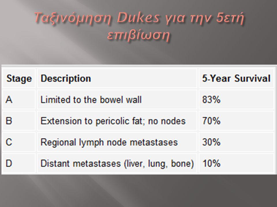 Ταξινόμηση Dukes για την 5ετή επιβίωση
