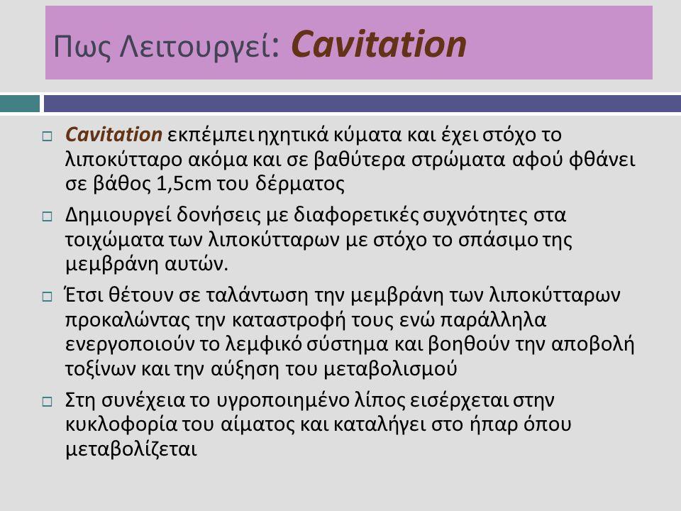 Πως Λειτουργεί: Cavitation
