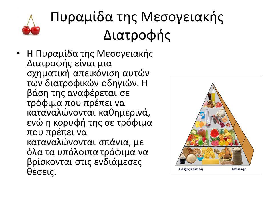 Πυραμίδα της Μεσογειακής Διατροφής